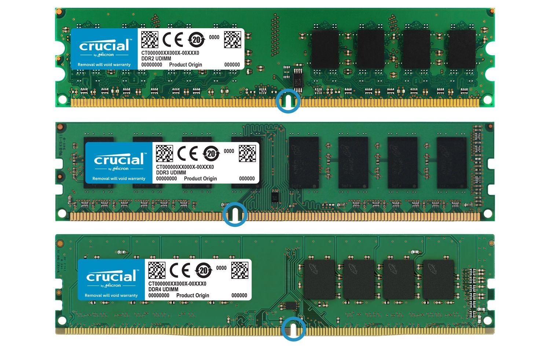 一併展示三代的 Crucial RAM 記憶體模組,強調每一代記憶體在外型上的變化。
