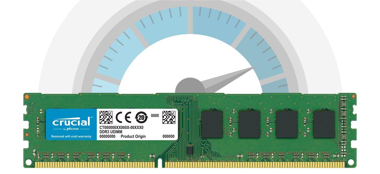 置於速度錶前方的 Crucial RAM 記憶體模組,表示快速