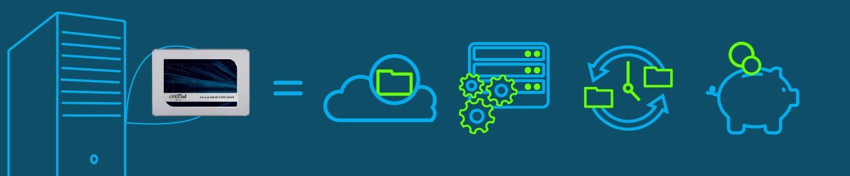 伺服器使用固態硬碟對企業的好處。