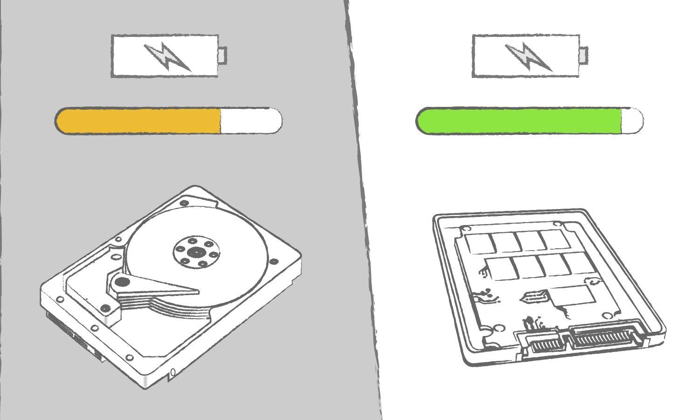 展示 SSD 相較於傳統硬碟,在電腦效率上的優勢之插圖