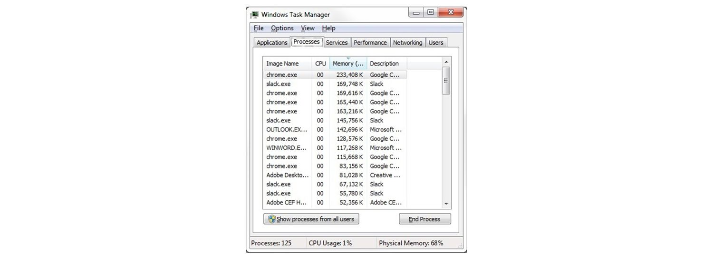 Windows 7 工作管理員彈出視窗,有許多程序執行中